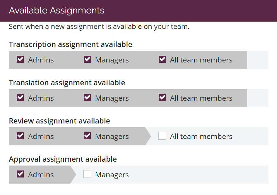 Available assignments section on team notifications settings page for new style teams with different roles selected for each type of assignment notification